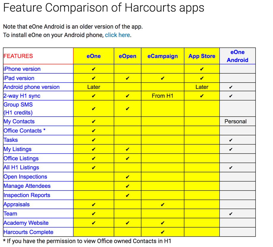 Feature Comparison list