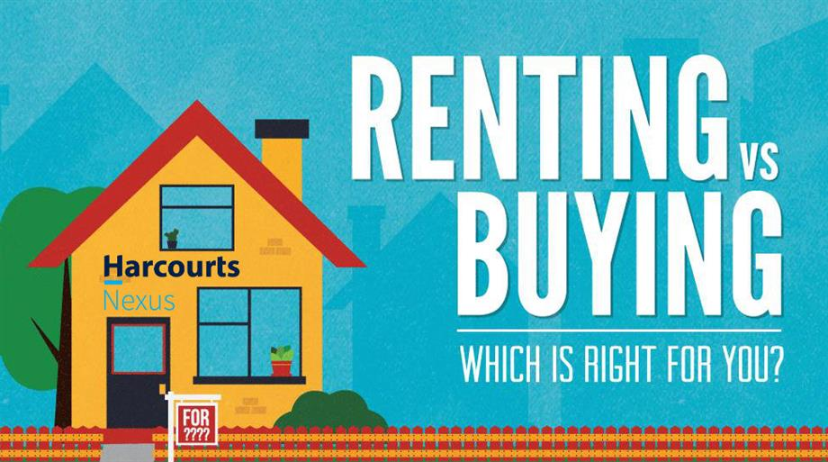 Home Buyer Vs Renting
