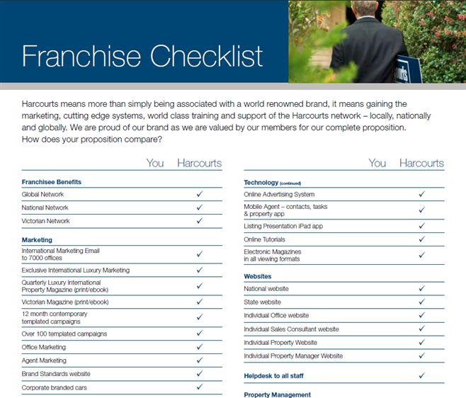 Harcourts Victoria Franchise Checklist