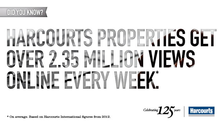 Harcourts International Facts