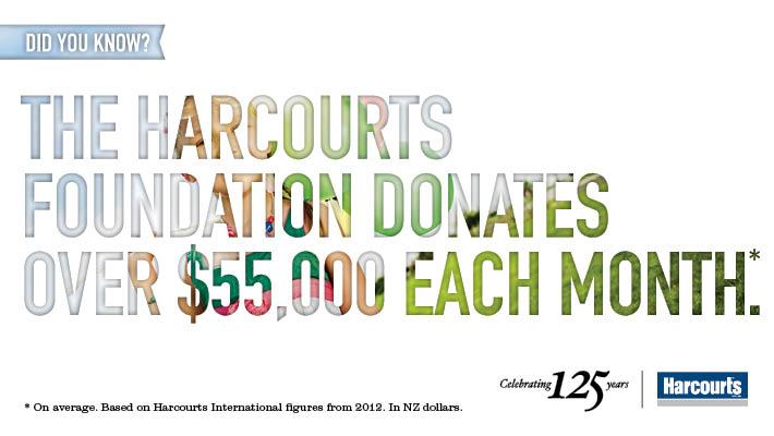 Harcourts International Facts
