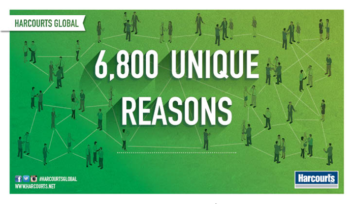 6800 Unique Reasons