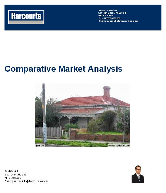 Harcourts Preston FREE Property Report