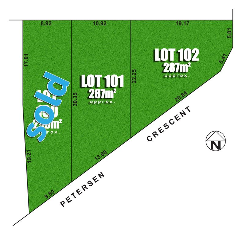 Vacant Land in Sought After Area
