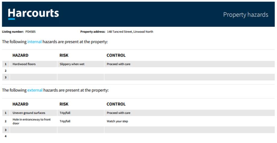 H1 Print Property Hazards