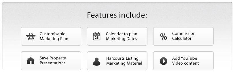 iPad eCampaign Features