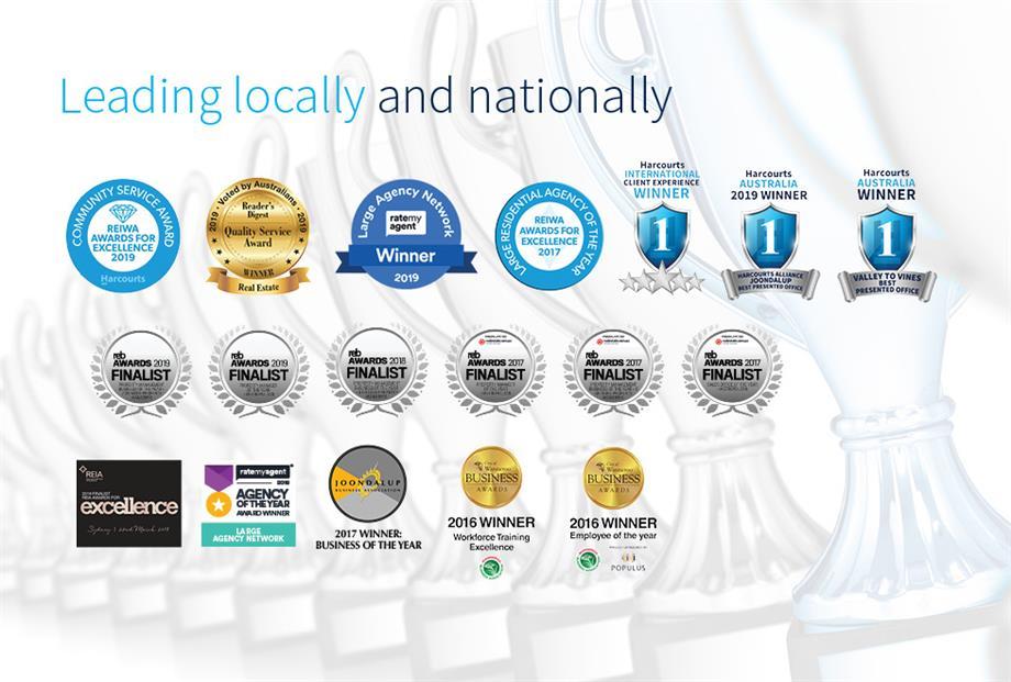 Harcourts Alliance recent awards