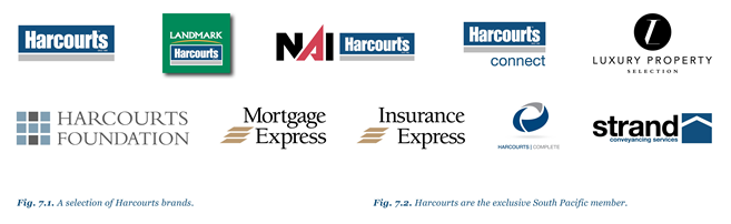 Our World Future With Harcourts Our Brands Landmark harcourts NAI harcourts Strand Conveyancing Mortgage Express